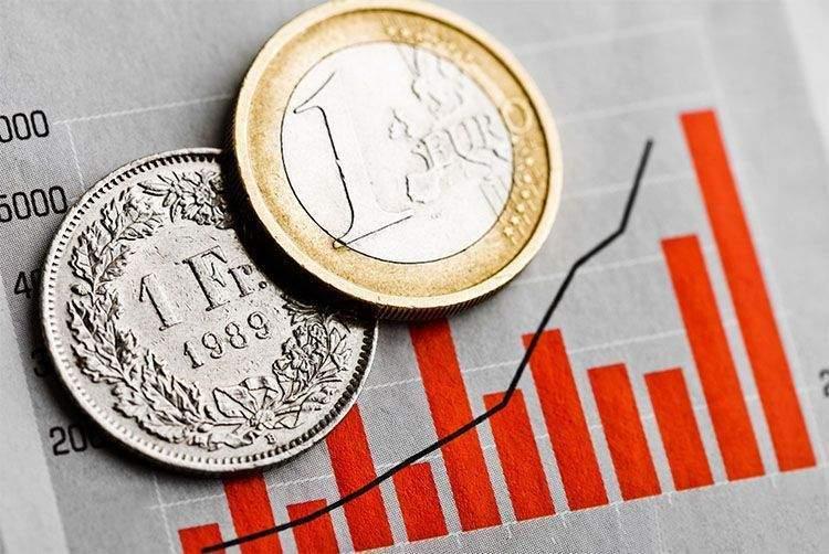 Franco suizo y euro