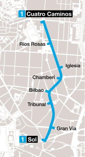 Primera línea del Metro de Madrid, entre Cuatro Caminos y Sol
