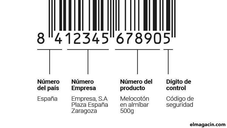 código de barras significado