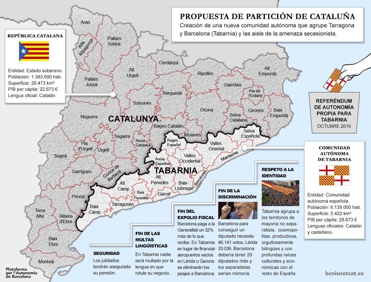 Tabarnia. Propuesta de partición de Cataluña. El Magacín.