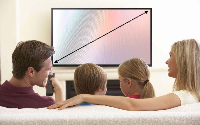 Esta es la manera correcta de medir la resolución de una televisión